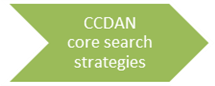 CCDAN core search strategies